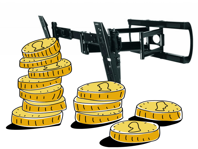 Expensive TV brackets